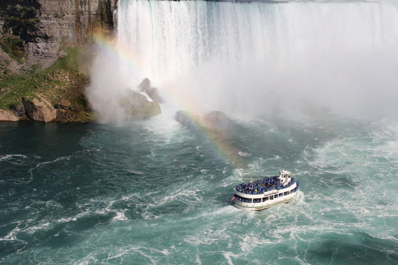 Family Vacations - Niagara Falls, Ontario, Canada